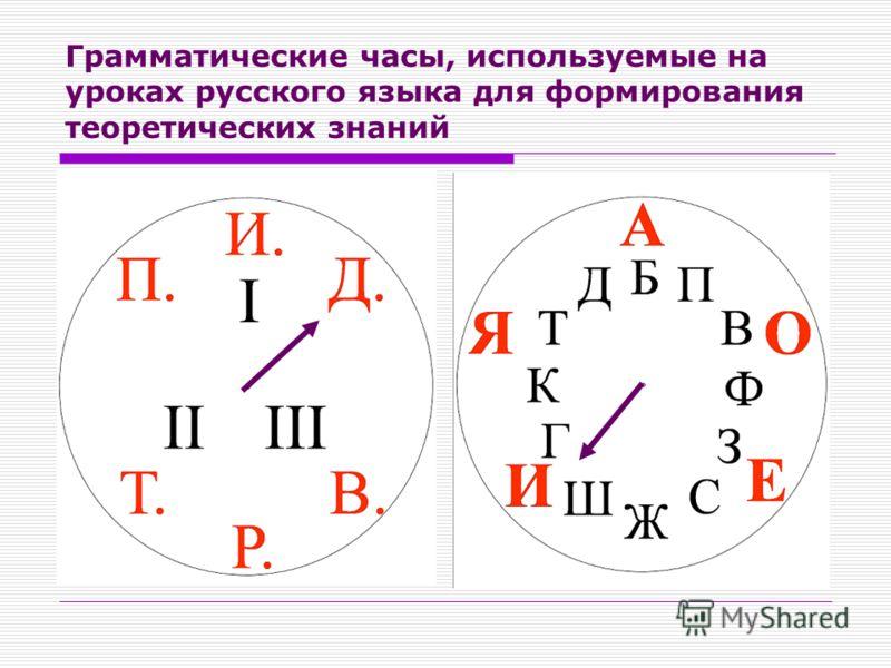 Грамматические часы, используемые на уроках русского языка для формирования теоретических знаний