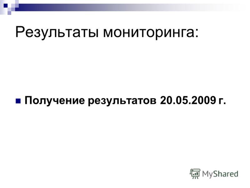 Результаты мониторинга: Получение результатов 20.05.2009 г.