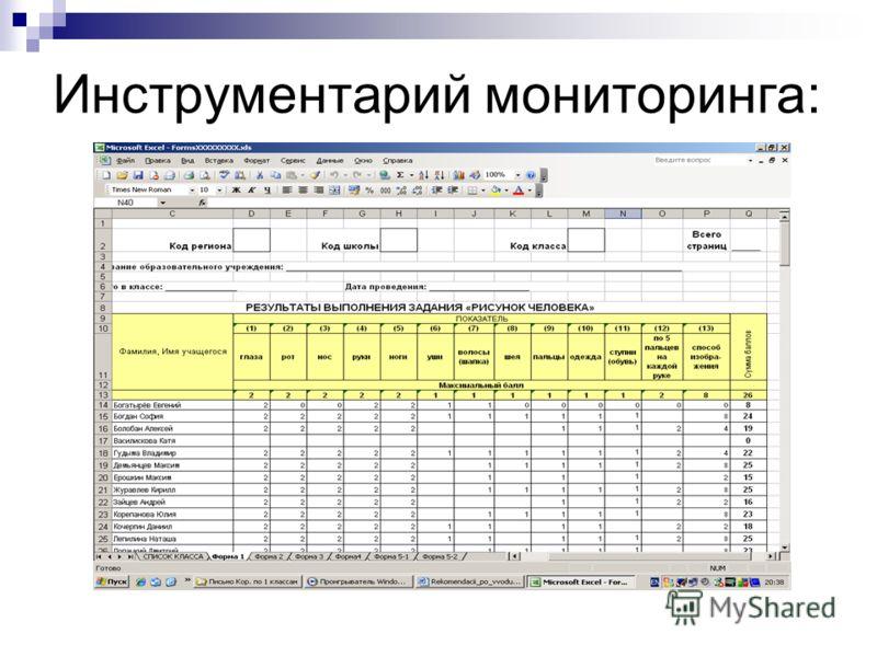 Инструментарий мониторинга: