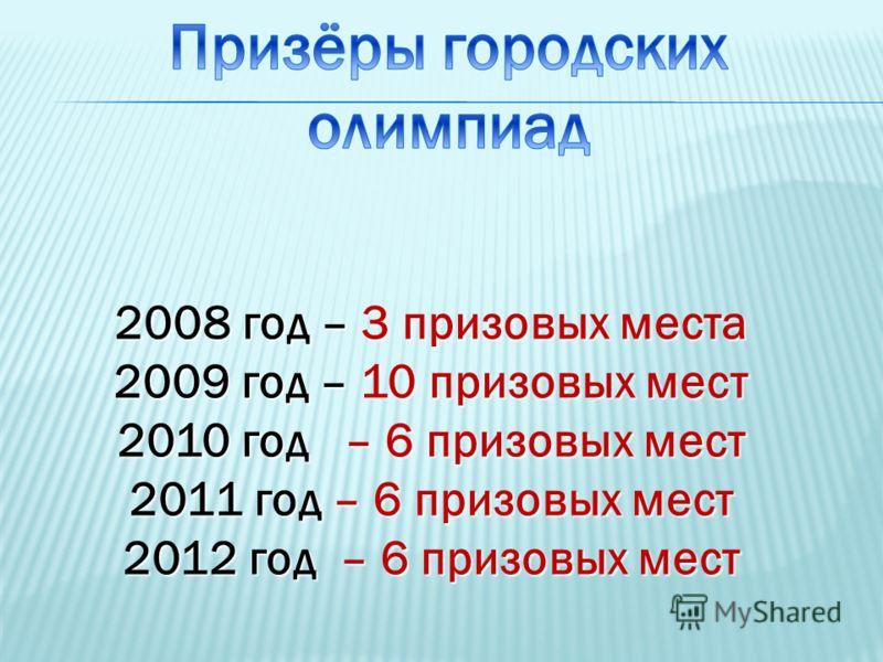 2008 год – 3 призовых места 2009 год – 10 призовых мест 2010 год – 6 призовых мест 2011 год – 6 призовых мест 2012 год – 6 призовых мест