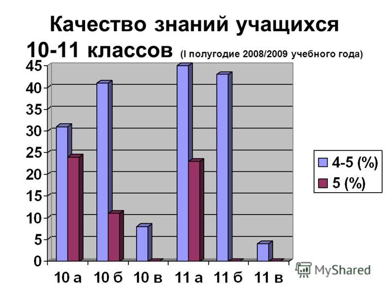 Качество знаний учащихся 10-11 классов (I полугодие 2008/2009 учебного года)