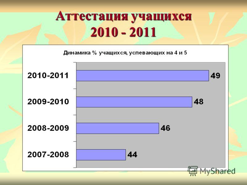 Аттестация учащихся 2010 - 2011