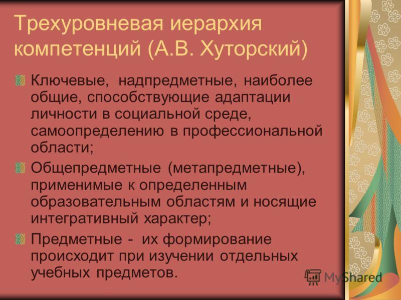 Трехуровневая иерархия компетенций (А.В. Хуторский) Ключевые, надпредметные, наиболее общие, способствующие адаптации личности в социальной среде, самоопределению в профессиональной области; Общепредметные (метапредметные), применимые к определенным