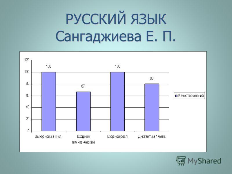 РУССКИЙ ЯЗЫК Сангаджиева Е. П.