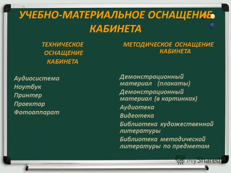 УЧЕБНО-МАТЕРИАЛЬНОЕ ОСНАЩЕНИЕ КАБИНЕТА ТЕХНИЧЕСКОЕ ОСНАЩЕНИЕ КАБИНЕТА Аудиосистема Ноутбук Принтер Проектор Фотоаппарат МЕТОДИЧЕСКОЕ ОСНАЩЕНИЕ КАБИНЕТА Демонстрационный материал (плакаты) Демонстрационный материал (в картинках) Аудиотека Видеотека Би