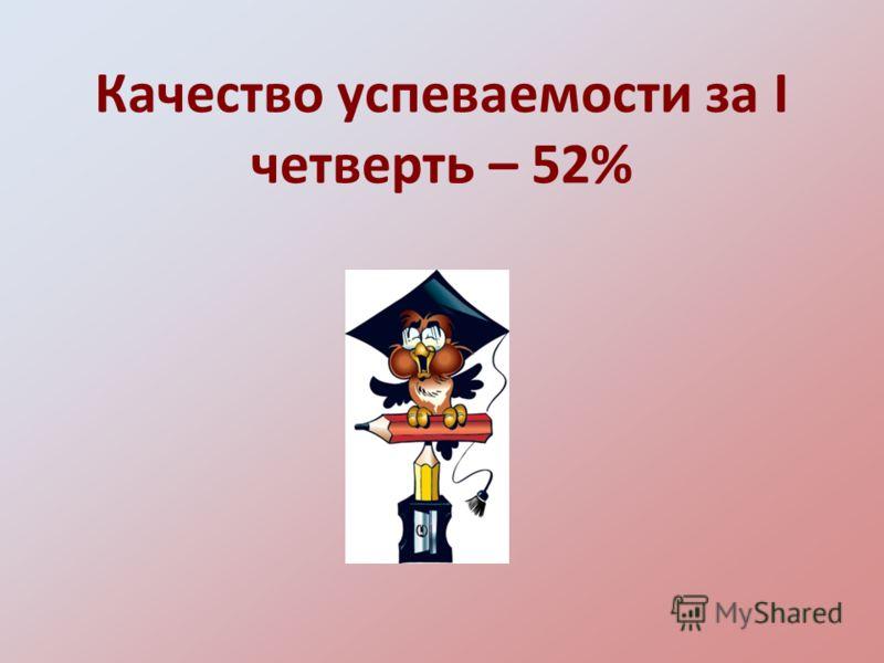 Качество успеваемости за I четверть – 52%