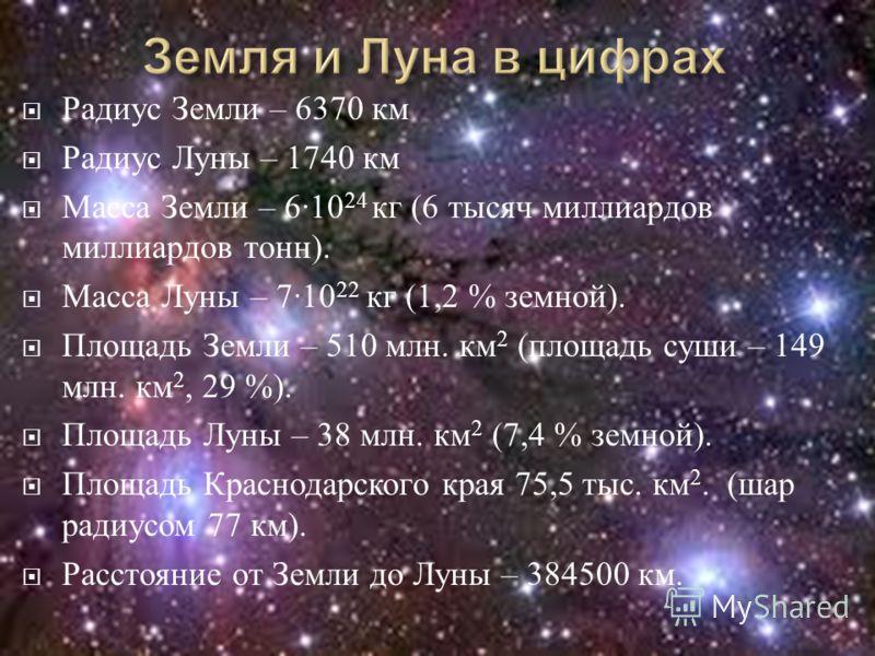 Радиус Земли – 6370 км Радиус Луны – 1740 км Масса Земли – 6·10 24 кг (6 тысяч миллиардов миллиардов тонн ). Масса Луны – 7·10 22 кг (1,2 % земной ). Площадь Земли – 510 млн. км 2 ( площадь суши – 149 млн. км 2, 29 %). Площадь Луны – 38 млн. км 2 (7,