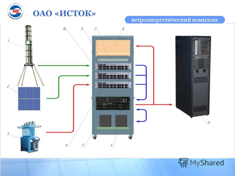 ОАО «ИСТОК» ветроэнергетический комплекс