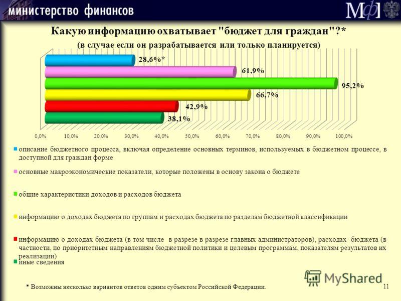 * Возможны несколько вариантов ответов одним субъектом Российской Федерации. 11