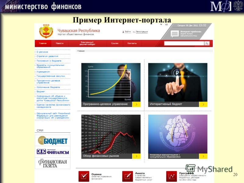 Пример Интернет-портала 20