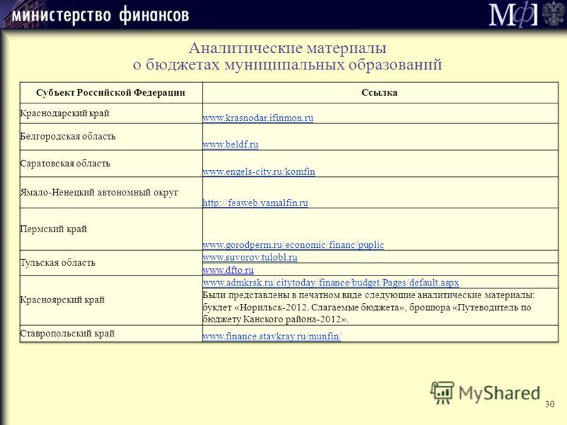 Аналитические материалы о бюджетах муниципальных образований 30