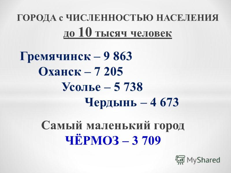 Самый маленький город ЧЁРМОЗ – 3 709 ГОРОДА с ЧИСЛЕННОСТЬЮ НАСЕЛЕНИЯ до 10 тысяч человек Гремячинск – 9 863 Оханск – 7 205 Усолье – 5 738 Чердынь – 4 673