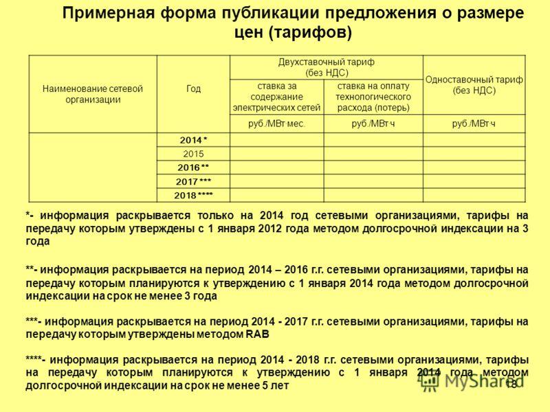 18 Примерная форма публикации предложения о размере цен (тарифов) Наименование сетевой организации Год Двухставочный тариф (без НДС) Одноставочный тариф (без НДС) ставка за содержание электрических сетей ставка на оплату технологического расхода (пот
