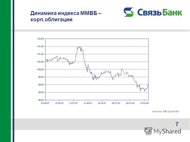 Динамика индекса ММВБ – корп.облигации 7 Источник: RBC QuoteTotal
