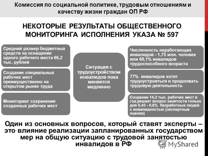 Средний размер бюджетных средств на оснащение одного рабочего места 66,2 тыс. рублей Создание специальных рабочих мест преимущественно на открытом рынке труда Мониторинг сохранения созданных рабочих мест Комиссия по социальной политике, трудовым отно