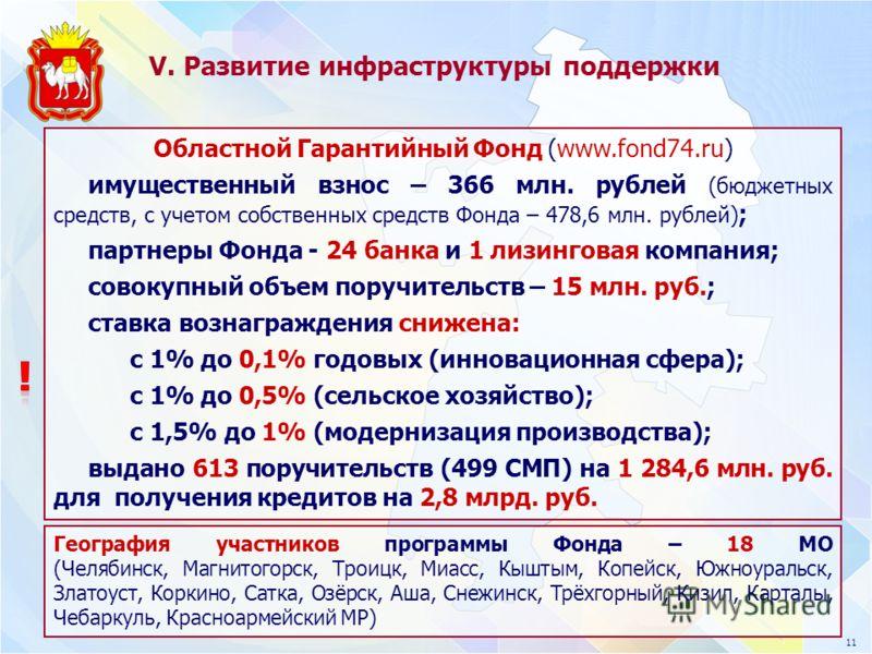 11 Областной Гарантийный Фонд (www.fond74.ru) имущественный взнос – 366 млн. рублей (бюджетных средств, с учетом собственных средств Фонда – 478,6 млн. рублей) ; партнеры Фонда - 24 банка и 1 лизинговая компания; совокупный объем поручительств – 15 м