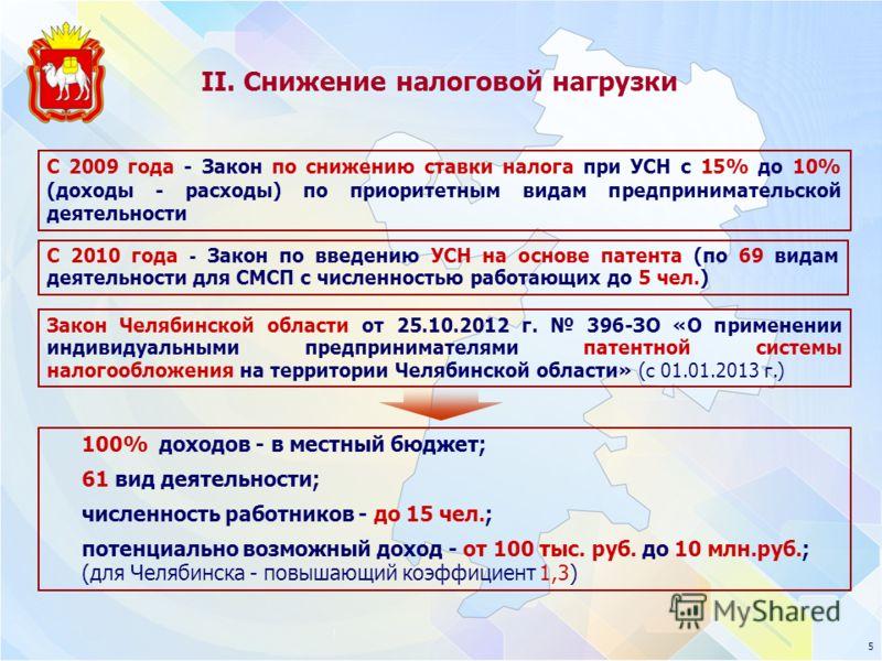 5 II. Снижение налоговой нагрузки 100% доходов - в местный бюджет; 61 вид деятельности; численность работников - до 15 чел.; потенциально возможный доход - от 100 тыс. руб. до 10 млн.руб.; (для Челябинска - повышающий коэффициент 1,3) Закон Челябинск