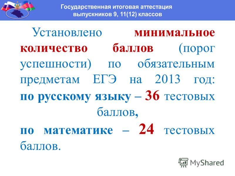 Установлено минимальное количество баллов (порог успешности) по обязательным предметам ЕГЭ на 2013 год: по русскому языку – 36 тестовых баллов, по математике – 24 тестовых баллов.