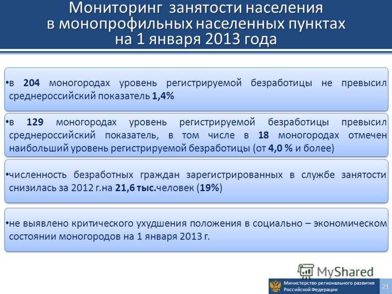 Министерство регионального развития Российской Федерации21 Мониторинг занятости населения в монопрофильных населенных пунктах на 1 января 2013 года в 204 моногородах уровень регистрируемой безработицы не превысил среднероссийский показатель 1,4% в 12