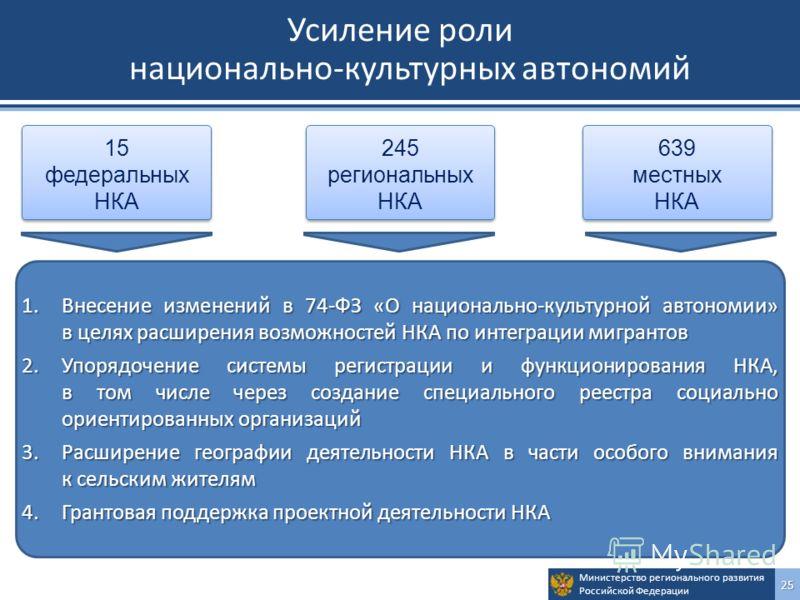 Министерство регионального развития Российской Федерации25 Усиление роли национально-культурных автономий 1.Внесение изменений в 74-ФЗ «О национально-культурной автономии» в целях расширения возможностей НКА по интеграции мигрантов 2.Упорядочение сис