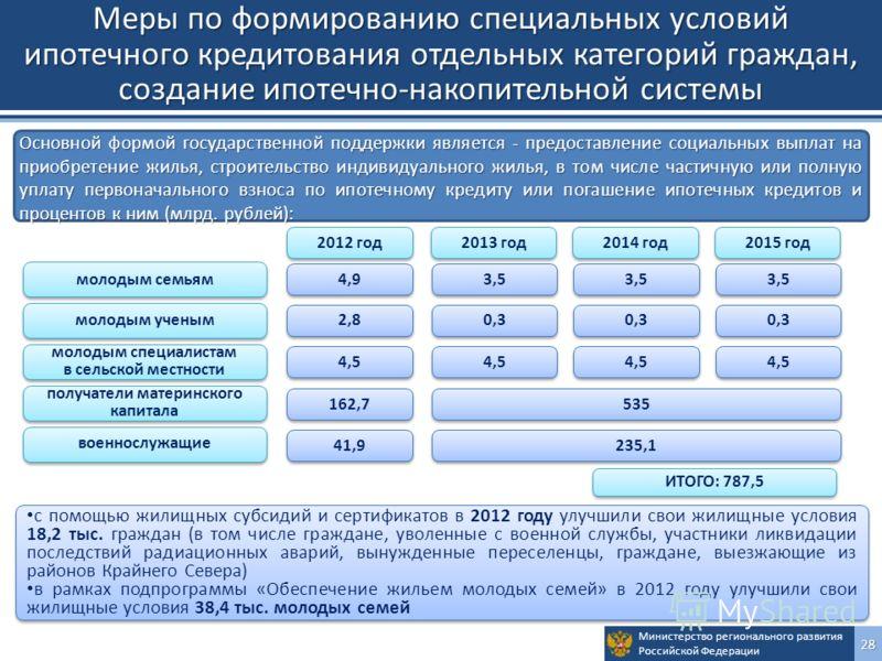 Министерство регионального развития Российской Федерации28 Меры по формированию специальных условий ипотечного кредитования отдельных категорий граждан, создание ипотечно-накопительной системы молодым семьям Основной формой государственной поддержки