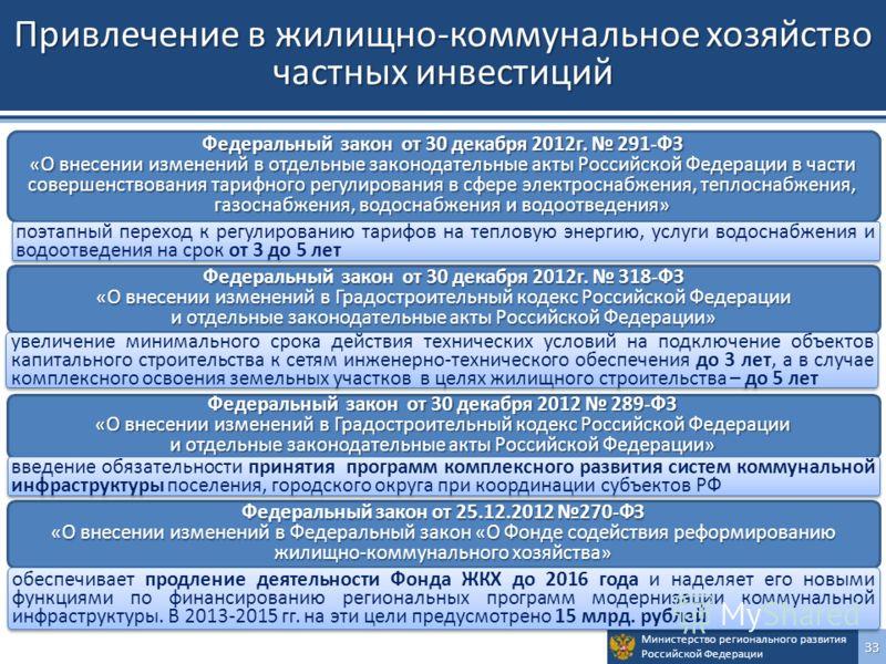 Министерство регионального развития Российской Федерации33 Федеральный закон от 30 декабря 2012г. 291-ФЗ «О внесении изменений в отдельные законодательные акты Российской Федерации в части совершенствования тарифного регулирования в сфере электроснаб