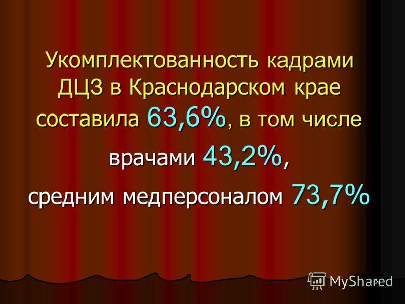 Укомплектованность кадрами ДЦЗ в Краснодарском крае составила 63,6%, в том числе врачами 43, 2 %, средним медперсоналом 7 3, 7 % 21