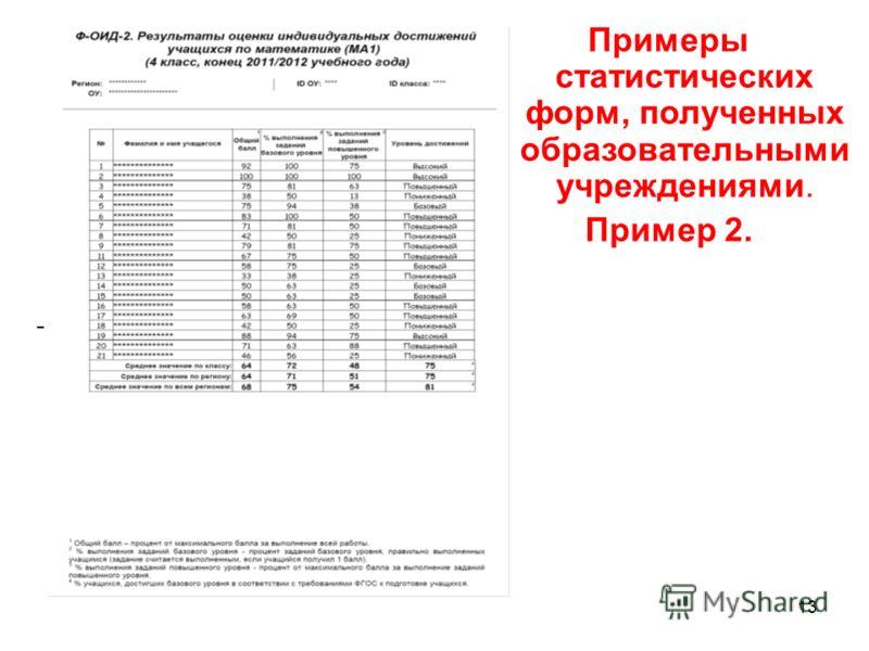 Примеры статистических форм, полученных образовательными учреждениями. Пример 2. - 13
