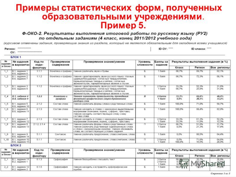 Примеры статистических форм, полученных образовательными учреждениями. Пример 5. 16