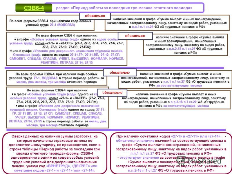 По всем формам СЗВ6-4 при наличии кода особых условий труда 27-1 (ВОДОЛАЗ) наличие значений в графе «Сумма выплат и иных вознаграждений, начисленных застрахованному лицу, занятому на видах работ, указанных в п.п.1 п.1 ст.27 ФЗ «О трудовых пенсиях в Р