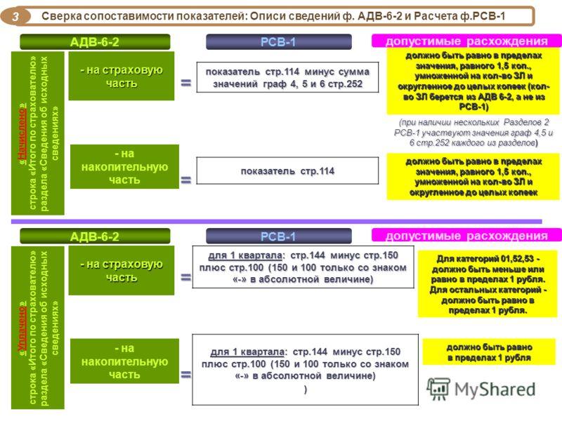 Сверка сопоставимости показателей: Описи сведений ф. АДВ-6-2 и Расчета ф.РСВ-1 3 должно быть равно в пределах значения, равного 1,5 коп., умноженной на кол-во ЗЛ и округленное до целых копеек (кол- во ЗЛ берется из АДВ 6-2, а не из РСВ-1) (при наличи