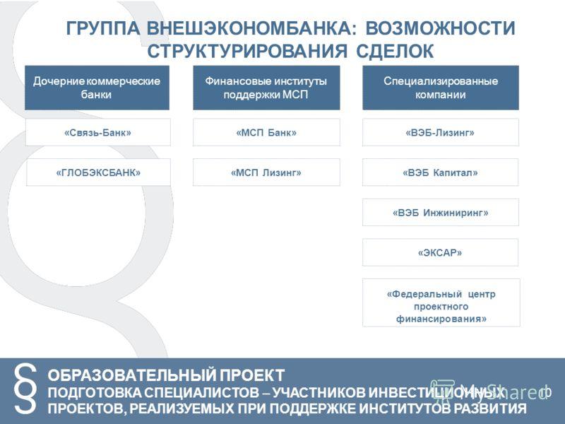 ОБРАЗОВАТЕЛЬНЫЙ ПРОЕКТ ПОДГОТОВКА СПЕЦИАЛИСТОВ – УЧАСТНИКОВ ИНВЕСТИЦИОННЫХ ПРОЕКТОВ, РЕАЛИЗУЕМЫХ ПРИ ПОДДЕРЖКЕ ИНСТИТУТОВ РАЗВИТИЯ Финансовые институты поддержки МСП «Связь-Банк» «ГЛОБЭКСБАНК» «МСП Банк» «МСП Лизинг» «ВЭБ-Лизинг» «ВЭБ Капитал» «ВЭБ И