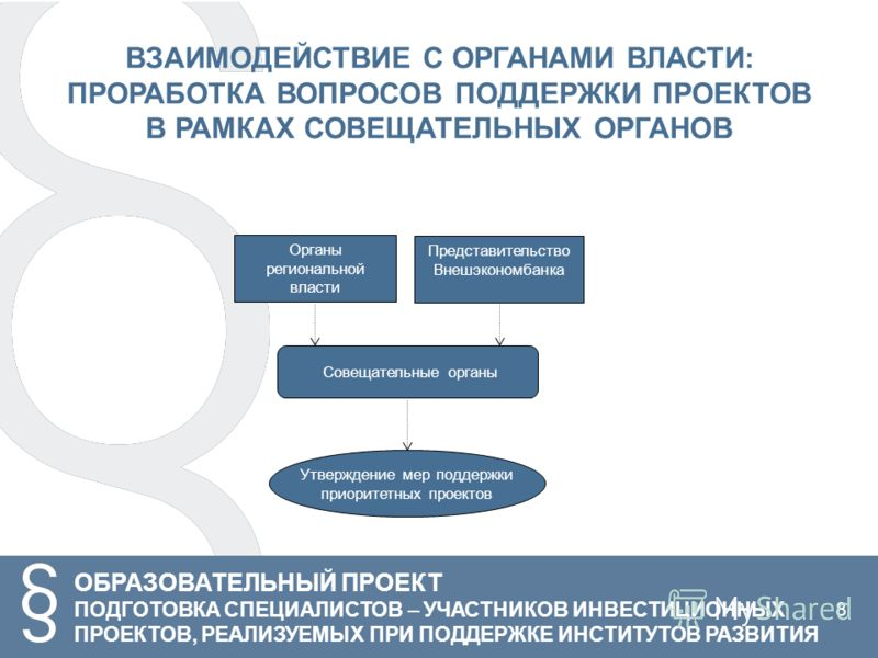ОБРАЗОВАТЕЛЬНЫЙ ПРОЕКТ ПОДГОТОВКА СПЕЦИАЛИСТОВ – УЧАСТНИКОВ ИНВЕСТИЦИОННЫХ ПРОЕКТОВ, РЕАЛИЗУЕМЫХ ПРИ ПОДДЕРЖКЕ ИНСТИТУТОВ РАЗВИТИЯ Органы региональной власти Представительство Внешэкономбанка Совещательные органы Утверждение мер поддержки приоритетны