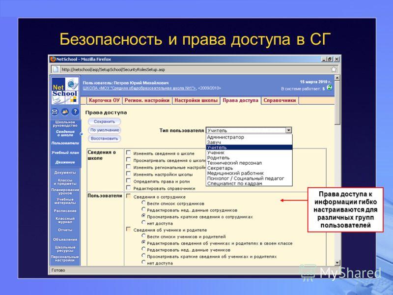 Безопасность и права доступа в СГ Права доступа к информации гибко настраиваются для различных групп пользователей