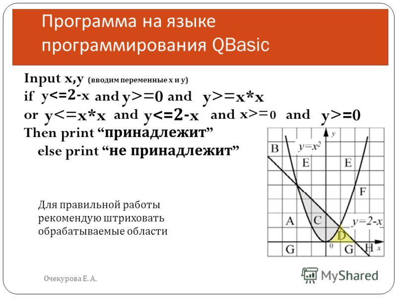 Программа на языке программирования QBasic Очекурова Е. А. Input x,y ( вводим переменные х и у ) if and and or and and 0 and Then print принадлежит else print не принадлежит Для правильной работы рекомендую штриховать обрабатываемые области y>=0 y=x*