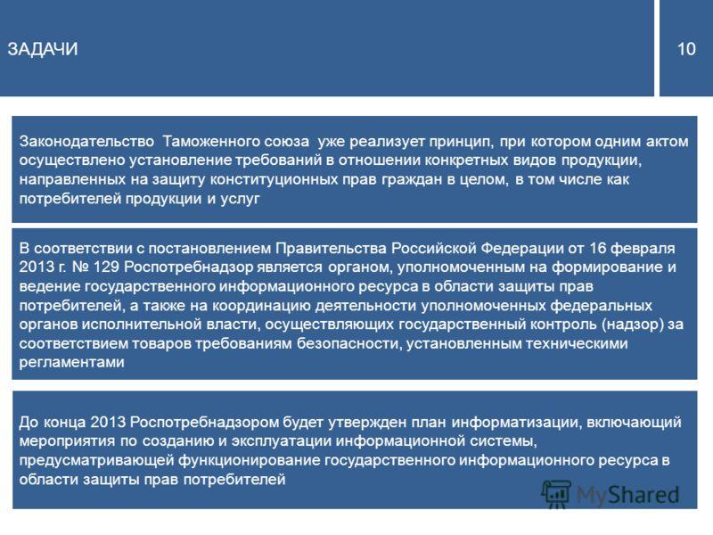 ЗАДАЧИ10 Законодательство Таможенного союза уже реализует принцип, при котором одним актом осуществлено установление требований в отношении конкретных видов продукции, направленных на защиту конституционных прав граждан в целом, в том числе как потре