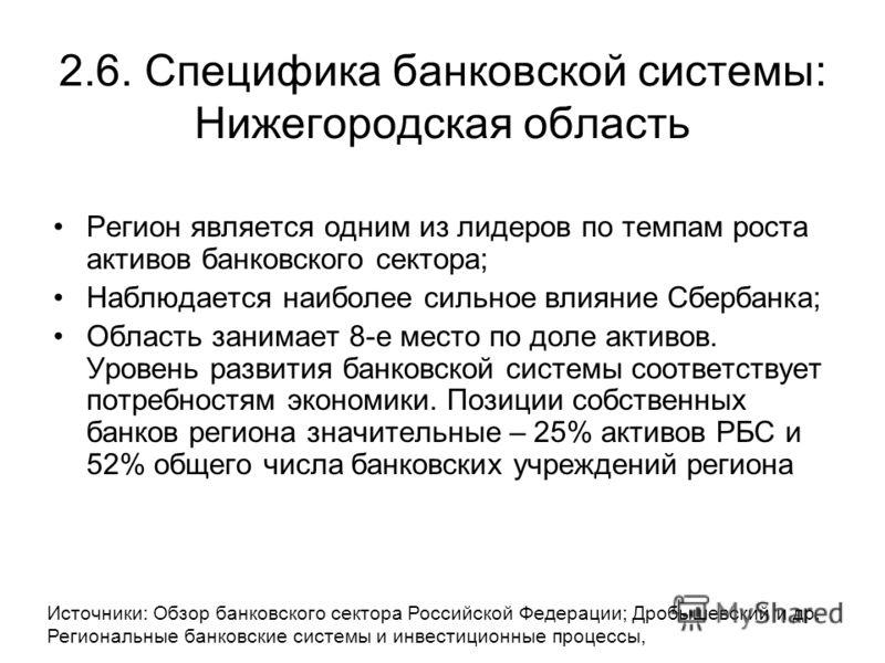2.6. Специфика банковской системы: Нижегородская область Регион является одним из лидеров по темпам роста активов банковского сектора; Наблюдается наиболее сильное влияние Сбербанка; Область занимает 8-е место по доле активов. Уровень развития банков