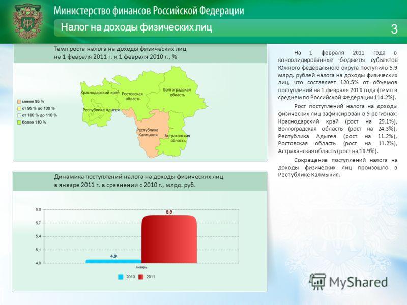 Налог на доходы физических лиц На 1 февраля 2011 года в консолидированные бюджеты субъектов Южного федерального округа поступило 5.9 млрд. рублей налога на доходы физических лиц, что составляет 120.5% от объемов поступлений на 1 февраля 2010 года (те