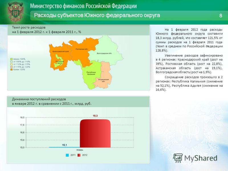 Расходы субъектов Южного федерального округа На 1 февраля 2012 года расходы Южного федерального округа составили 18,3 млрд. рублей, что составляет 121,5% от суммы расходов на 1 февраля 2011 года (темп в среднем по Российской Федерации 128,8%). Увелич