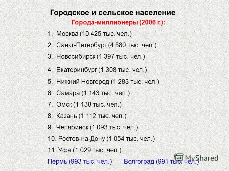 Городское и сельское население Города-миллионеры (2006 г.): 1.Москва (10 425 тыс. чел.) 2.Санкт-Петербург (4 580 тыс. чел.) 3.Новосибирск (1 397 тыс. чел.) 4.Екатеринбург (1 308 тыс. чел.) 5.Нижний Новгород (1 283 тыс. чел.) 6.Самара (1 143 тыс. чел.