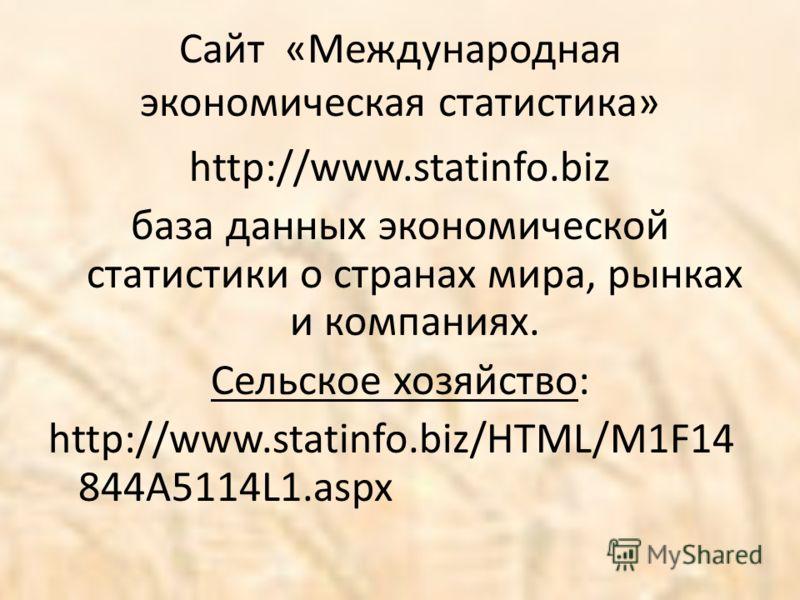 Сайт «Международная экономическая статистика» http://www.statinfo.biz база данных экономической статистики о странах мира, рынках и компаниях. Сельское хозяйство: http://www.statinfo.biz/HTML/M1F14 844A5114L1.aspx