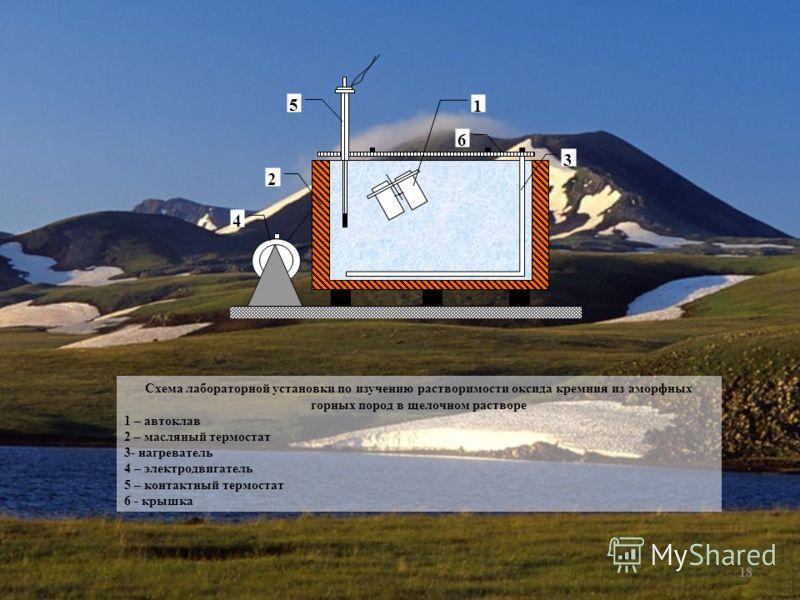 18 4 2 5 1 6 3 Схема лабораторной установки по изучению растворимости оксида кремния из аморфных горных пород в щелочном растворе 1 – автоклав 2 – масляный термостат 3- нагреватель 4 – электродвигатель 5 – контактный термостат 6 - крышка