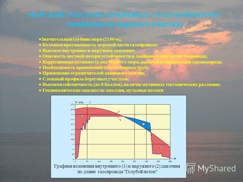 Графики изменения внутреннего (1) и наружного (2) давления по длине газопровода