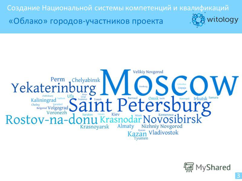 «Облако» городов-участников проекта 3 Создание Национальной системы компетенций и квалификаций