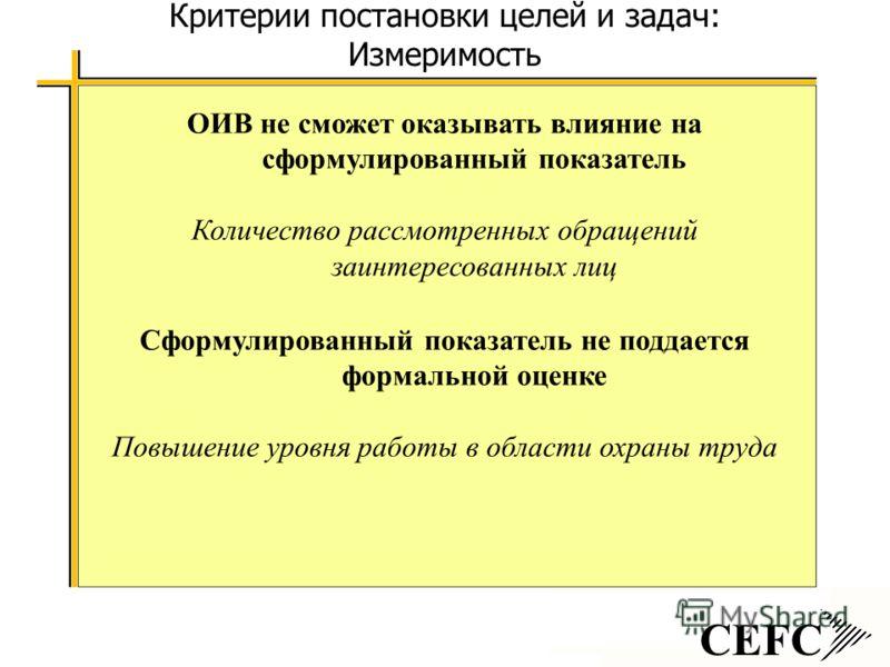 CEFC Критерии постановки целей и задач: Измеримость ОИВ не сможет оказывать влияние на сформулированный показатель Количество рассмотренных обращений заинтересованных лиц Сформулированный показатель не поддается формальной оценке Повышение уровня раб