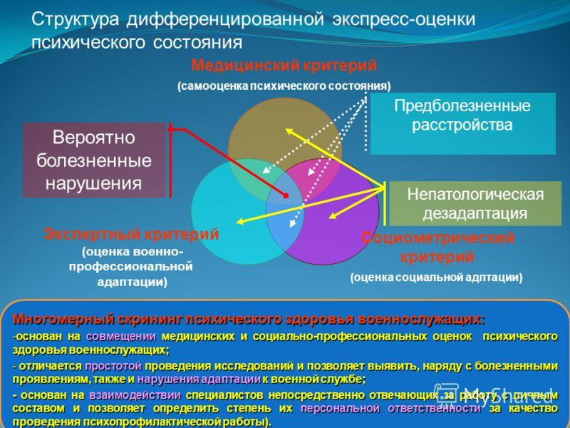 Структура дифференцированной экспресс-оценки психического состояния Медицинский критерий (самооценка психического состояния) Социометрический критерий (оценка социальной адптации) Экспертный критерий (оценка военно- профессиональной адаптации) Вероят