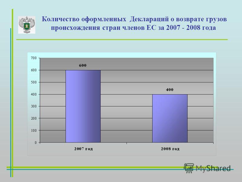 Количество оформленных Деклараций о возврате грузов происхождения стран членов ЕС за 2007 - 2008 года
