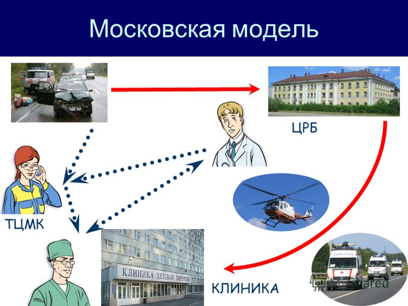 Московская модель ТЦМК КЛИНИКА ЦРБ