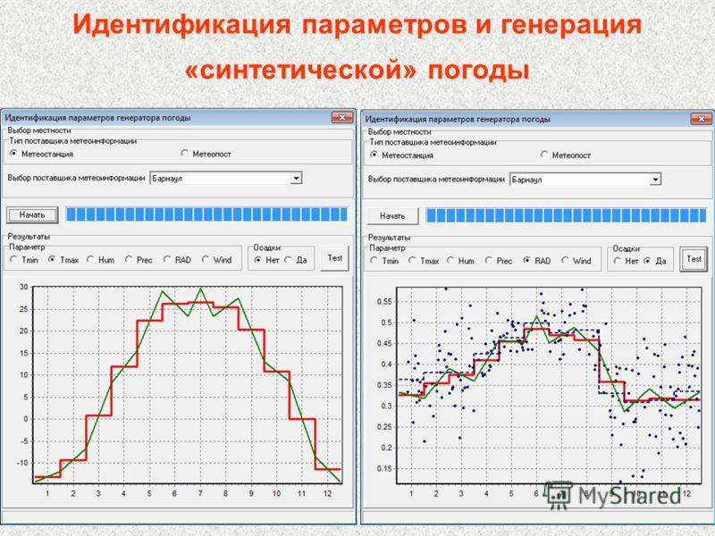 Идентификация параметров и генерация «синтетической» погоды