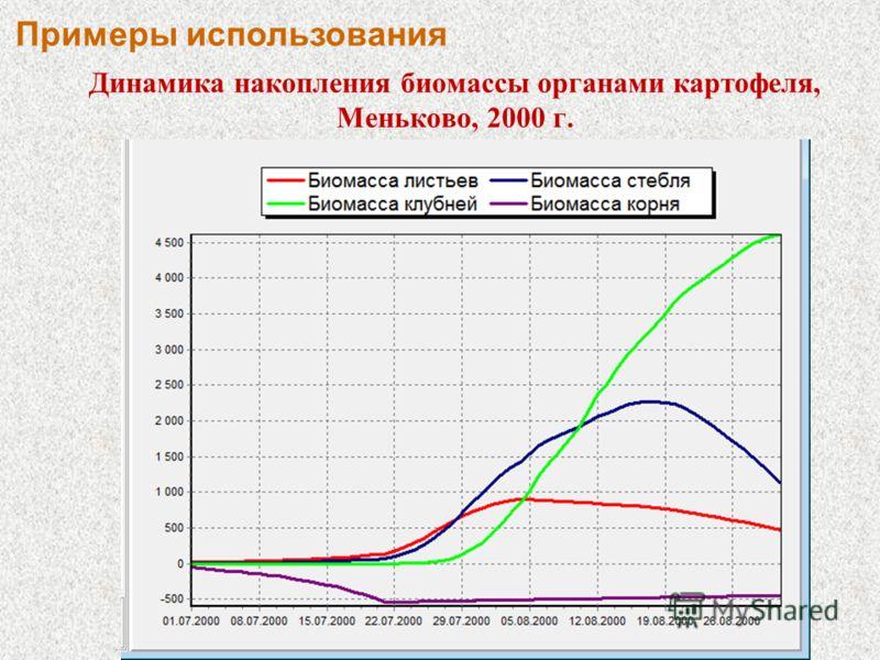 Динамика накопления биомассы органами картофеля, Меньково, 2000 г. Примеры использования